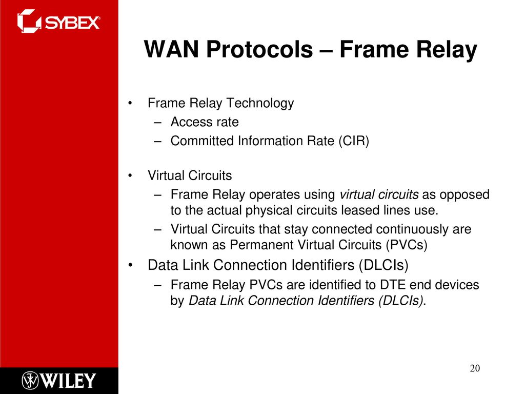 Click To Edit Master Subtitle Style Ppt Download Digital Frame Relay Switch Wan Protocols