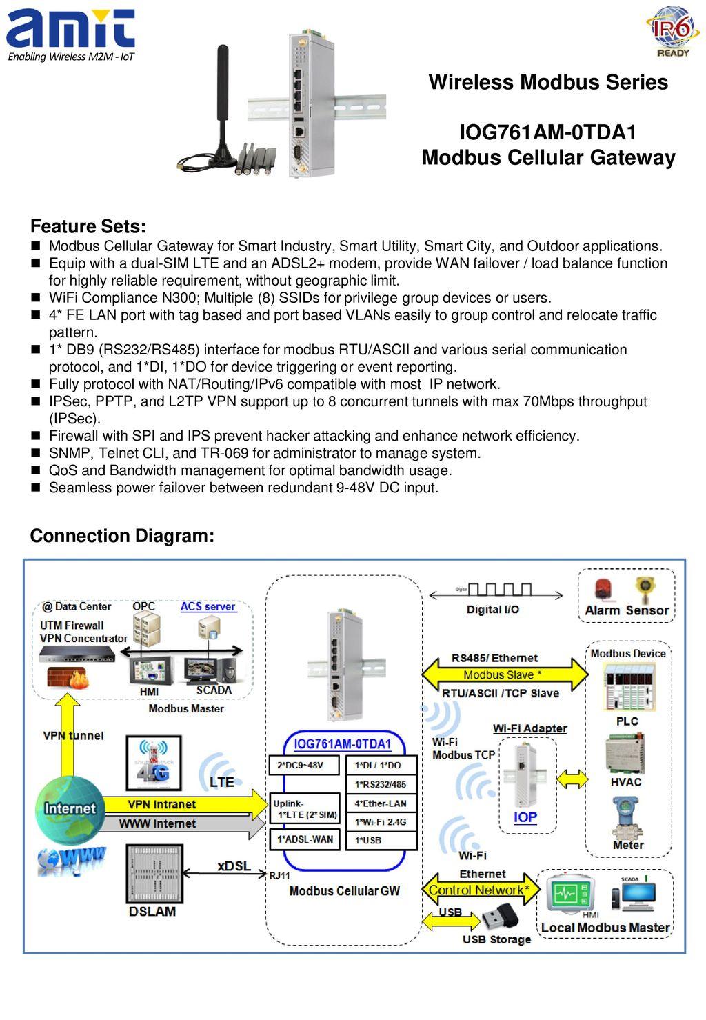 Wireless Modbus Series Iog761am 0tda1 Cellular Gateway Ppt Vpn Diagram