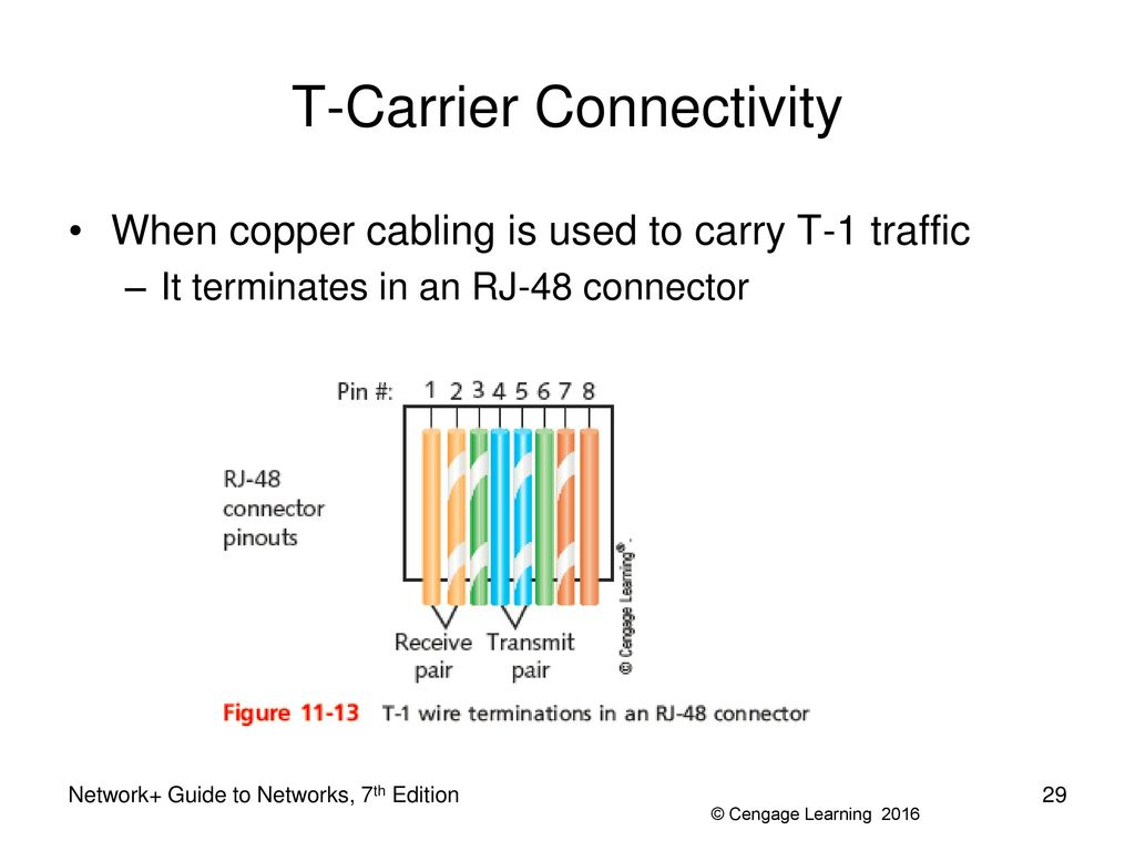 T1 Straight Through Cable Diagram 568b Wiring Data Schema Cat5e Crossover Trusted Rh Dafpods Co Pinout