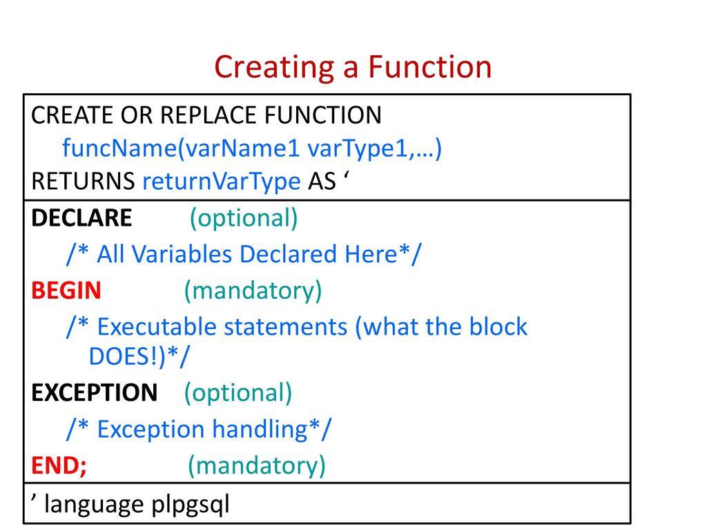 Programming in postgreSQL with PL/pgSQL - ppt download