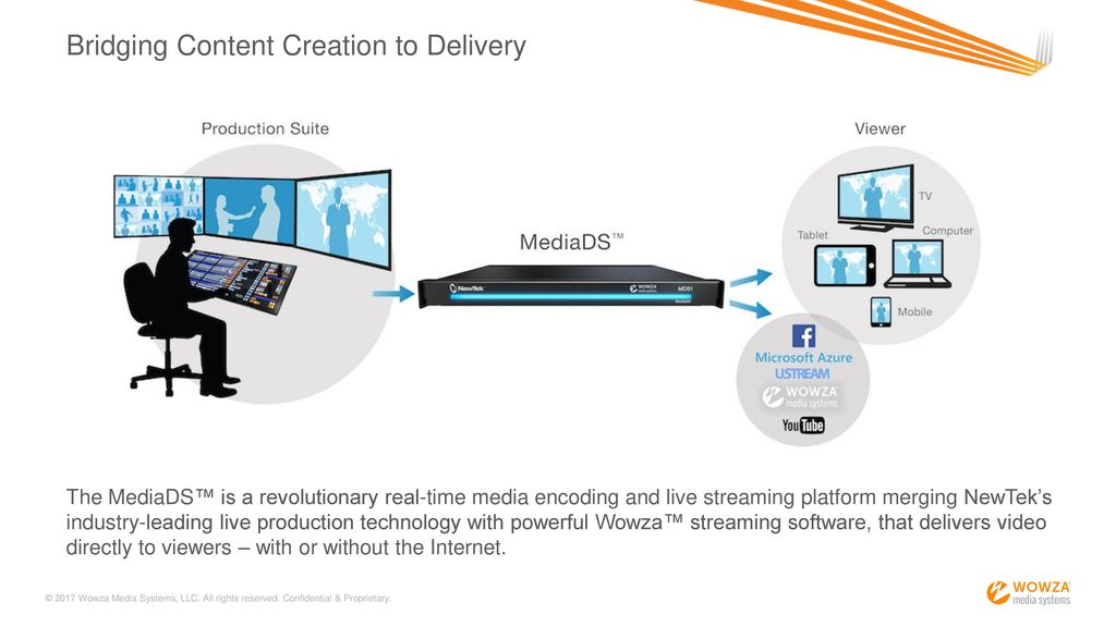 Learn How to Simplify Multi-Channel Live Streaming with the