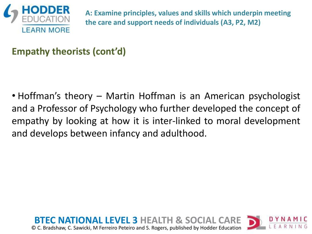 theories that underpin health and social care practice