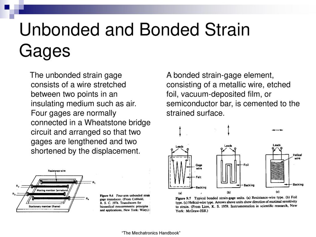 Semiconductor Strain Gages Ppt Download