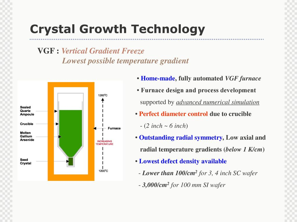 Welcome To Crysys The Leading Supplier Of High Quality Gaas Gallium Arsenide Doping Process Crystal Growth Technology