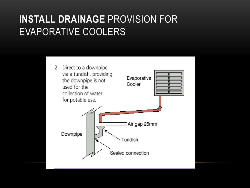 Install And Maintain Evaporative Cooling Systems Ppt Download Swamp Cooler Control Box Wiring Diagram Drainage Provision For Coolers 40