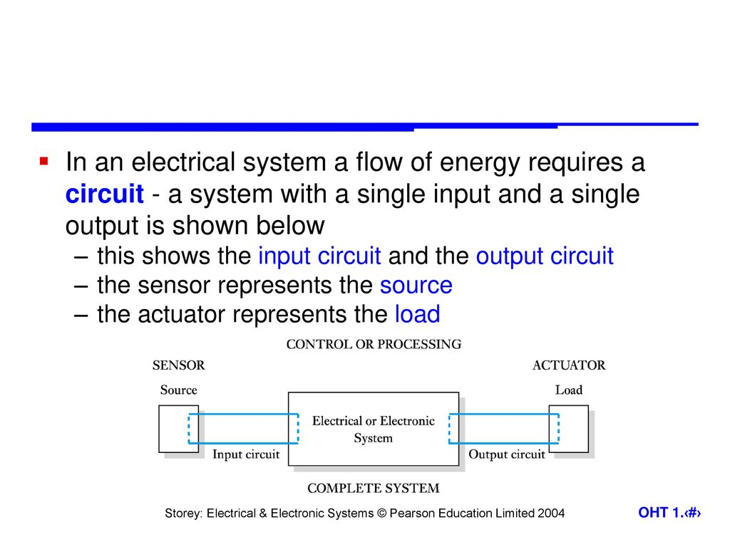 Engineering Systems Introduction Ppt Download Circuits Circuitsymbols Jpg 646 Electrical In An System A Flow Of Energy Requires Circuit With