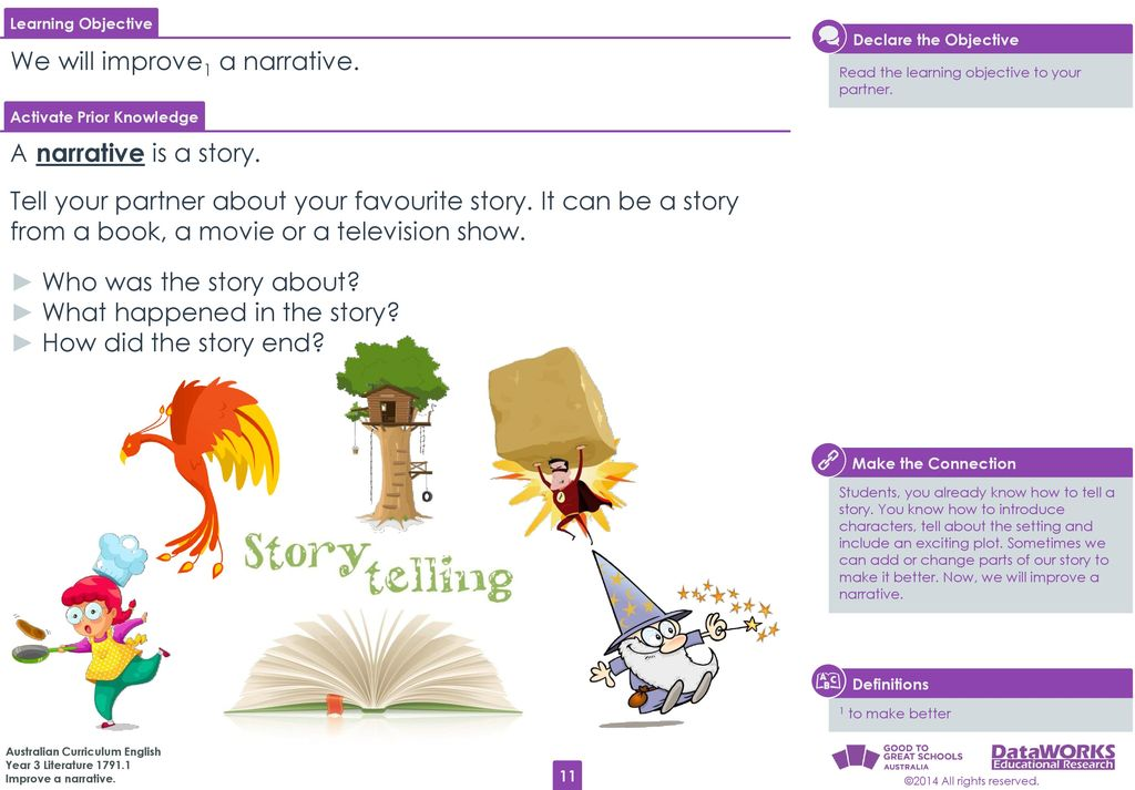 Year 3 English Learning Objective: We will explain how point of view