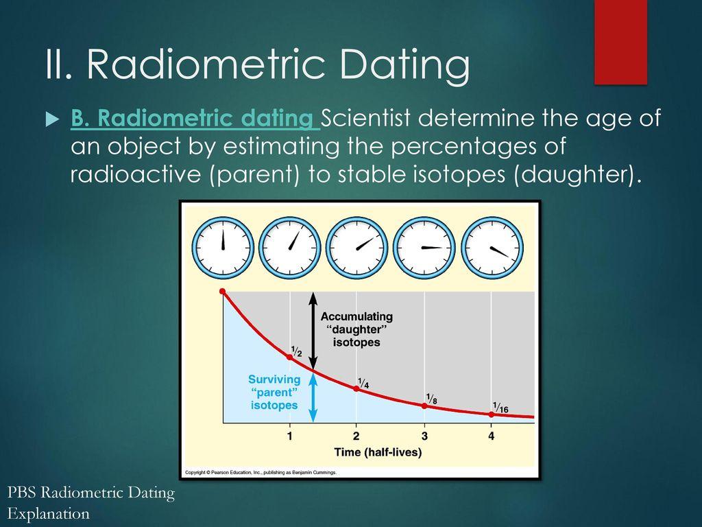 PBS datation radiométrique recherche uniforme de nom d'utilisateur de datation