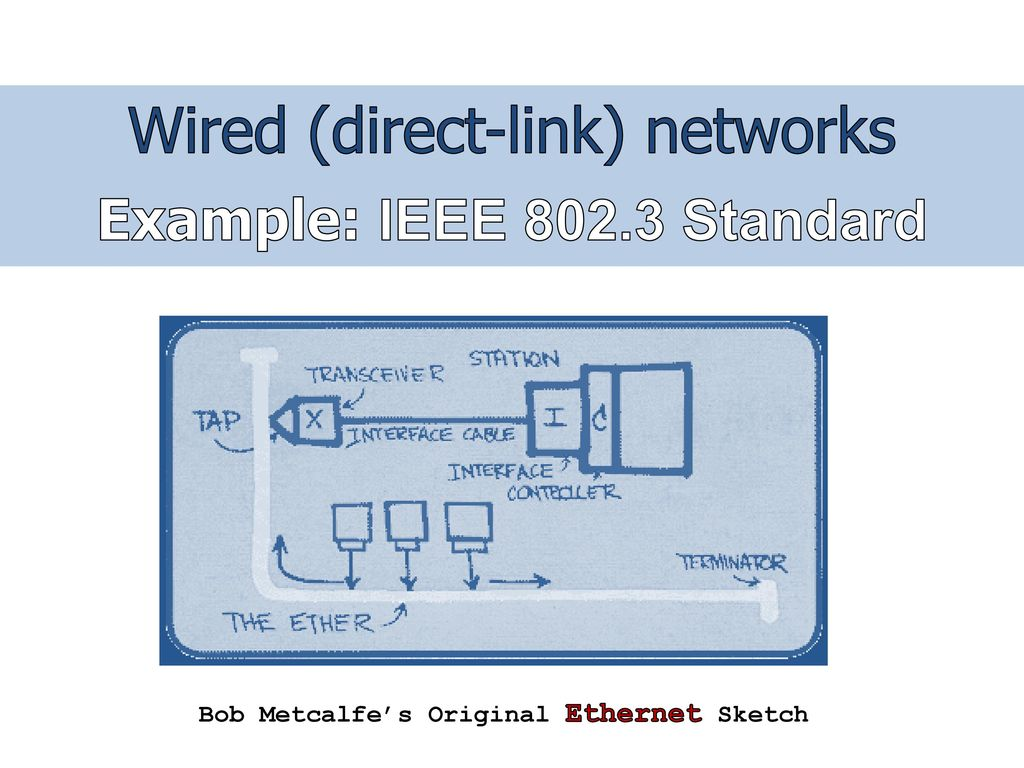 Topic 1: Direct Link Network Media Access Control in Wired Networks ...