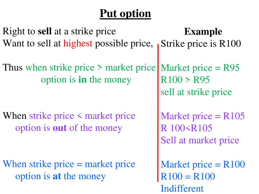 Put option trade example