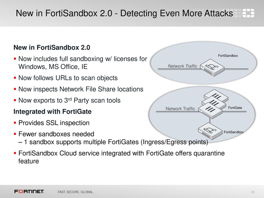 Fortinet Overview &Advanced Threat Protection Ecosystem 22/10/ ppt