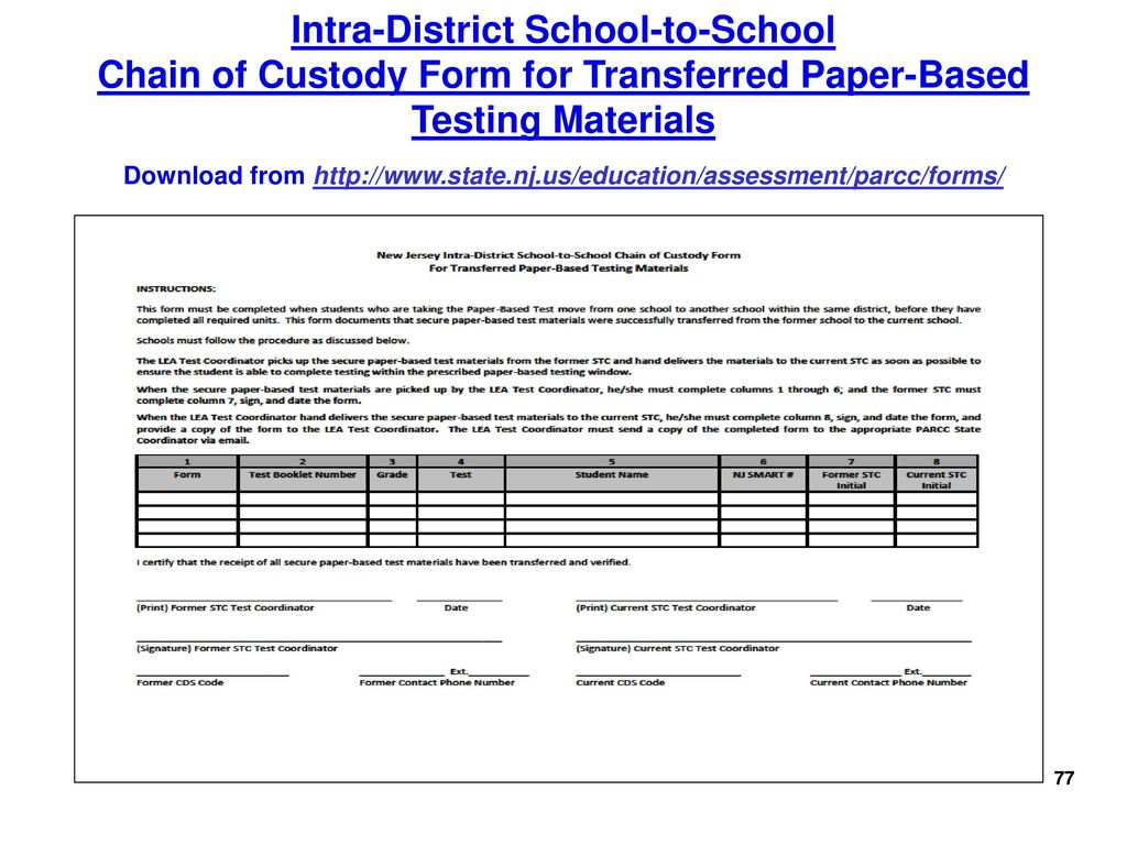 77 Intra-District ...