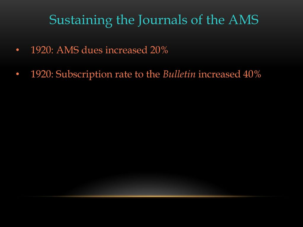 American Mathematical Publications between the Two World