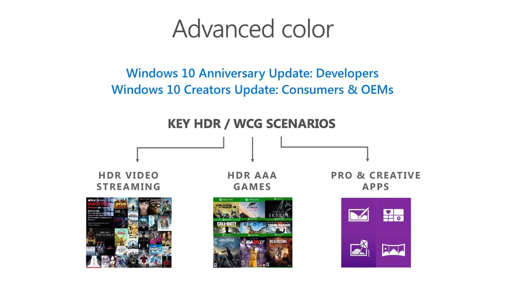 Graphics and Gaming Investments in Windows 10 Creators