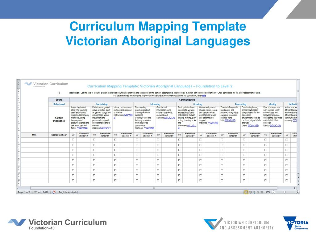 Curriculum mapping template for victorian aboriginal languages ppt 4 curriculum mapping template victorian aboriginal languages maxwellsz