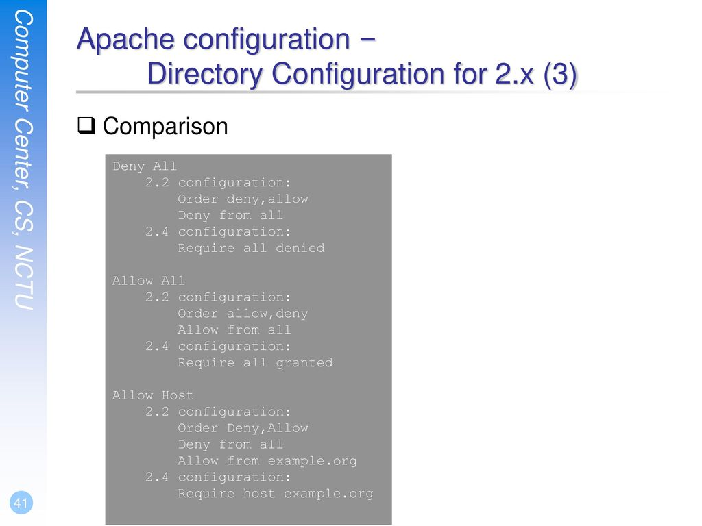 Apache configuration – Directory Configuration for 2.x (3)