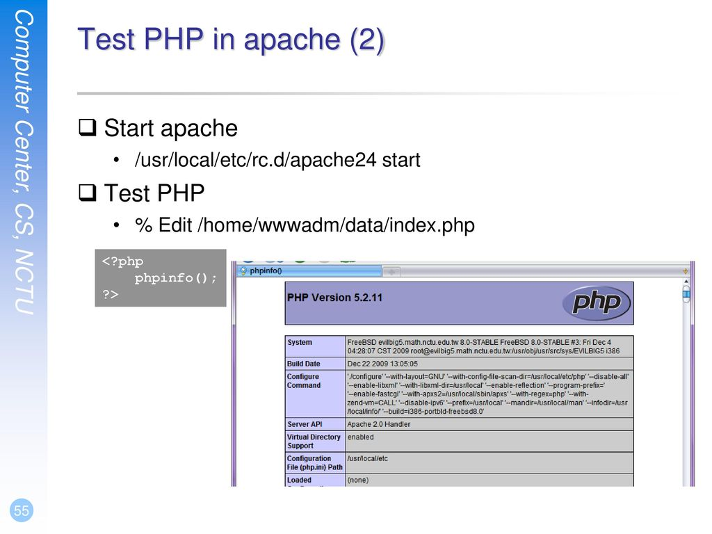Test PHP in apache (2) Start apache Test PHP