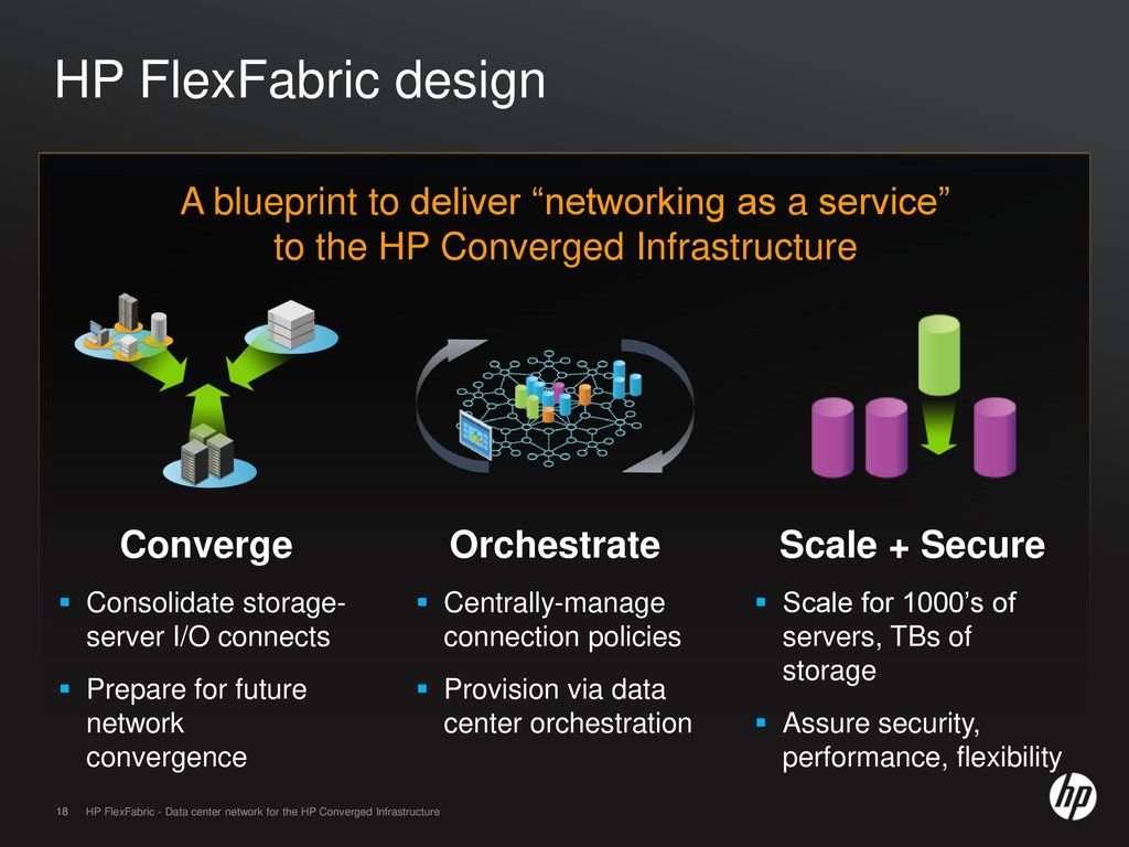 HP FlexFabric Data center network for the HP Converged