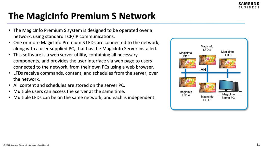 Introducing MagicInfo Premium S ppt video online download