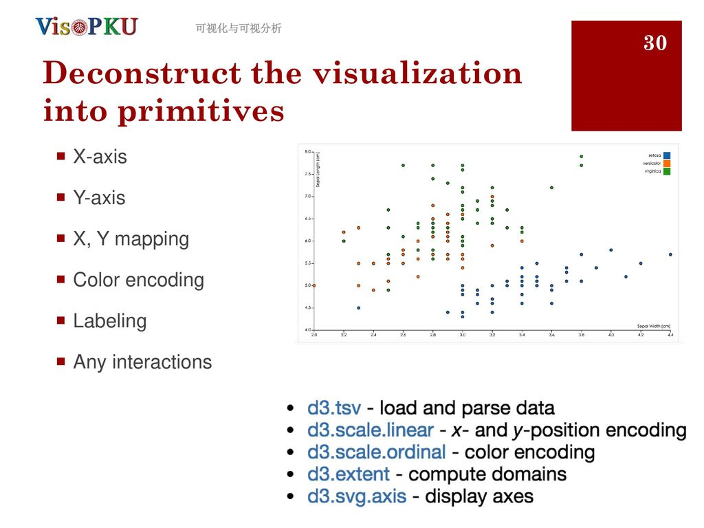 Introduction to Web Programming for Visualization - ppt download