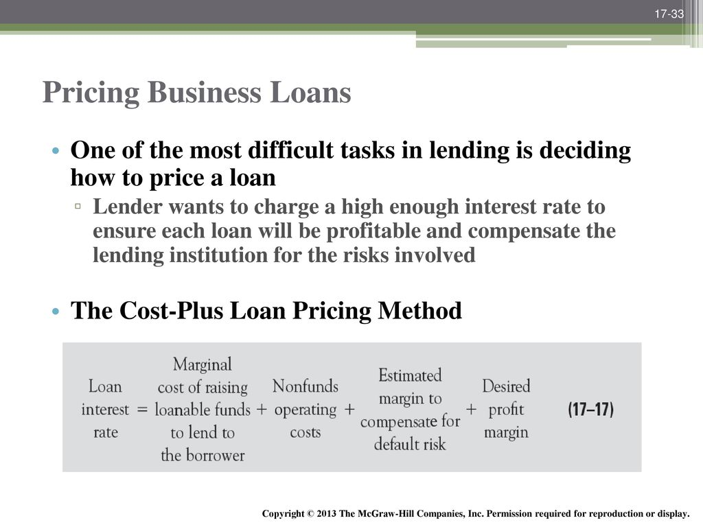 Which loan is the most profitable