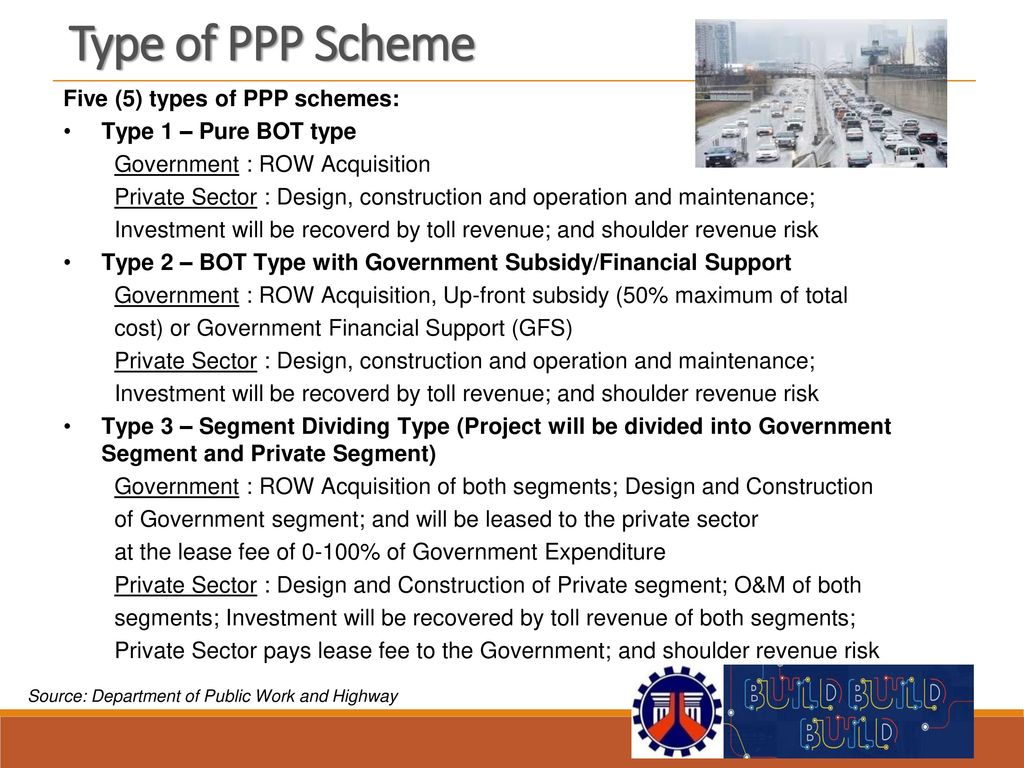 Type of PPP Scheme Five (5) types of PPP schemes: