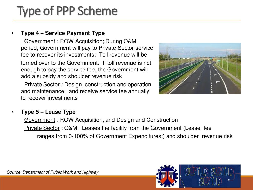 Type of PPP Scheme Type 4 – Service Payment Type