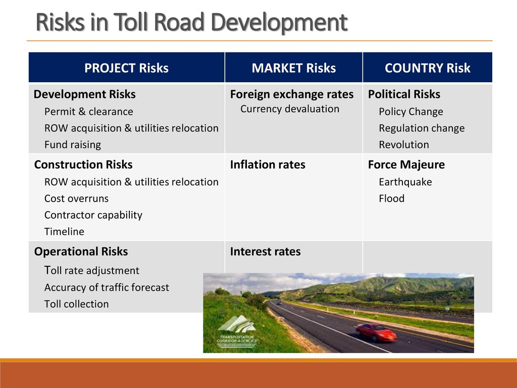 Risks in Toll Road Development