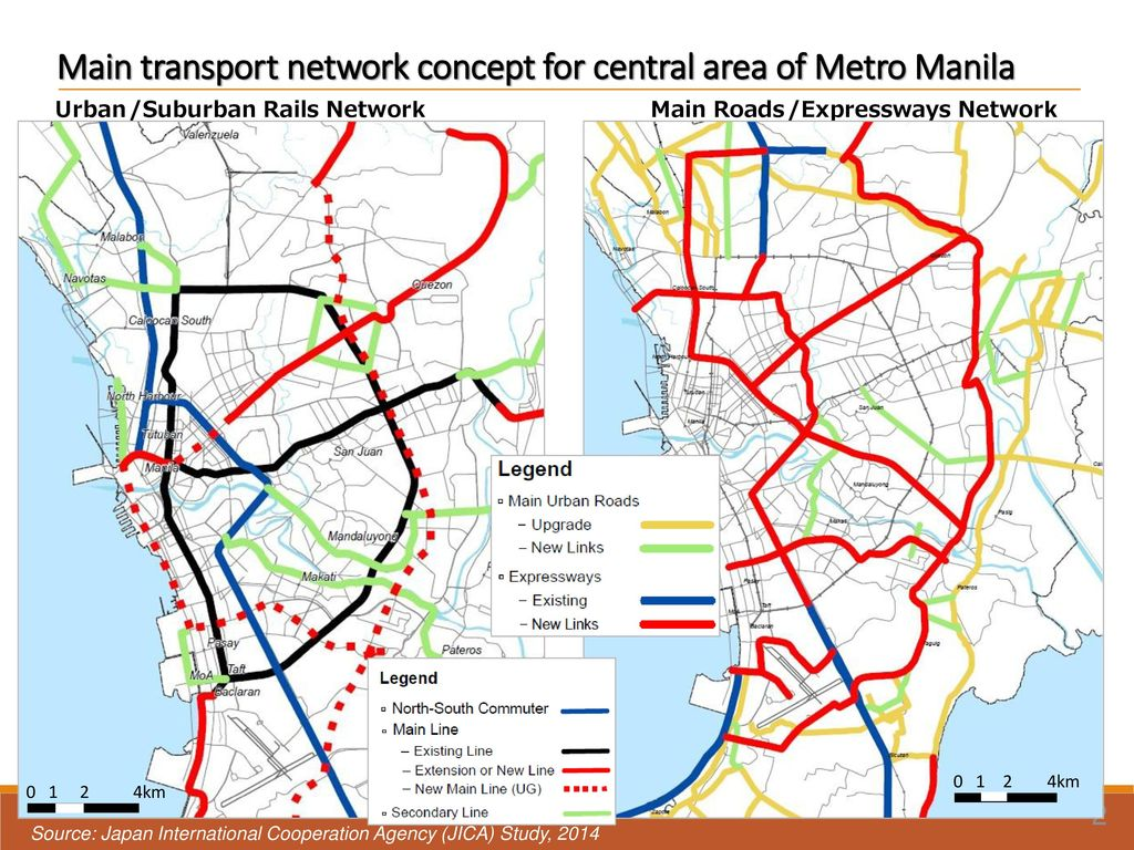 Main transport network concept for central area of Metro Manila