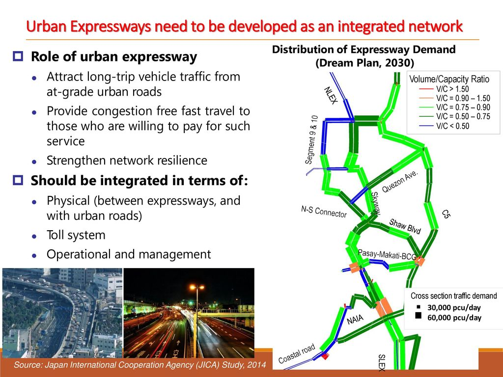 Urban Expressways need to be developed as an integrated network