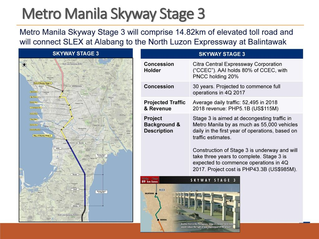 Metro Manila Skyway Stage 3