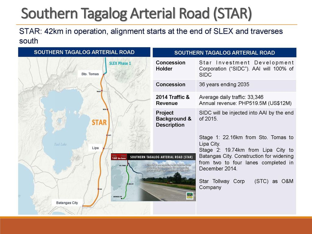 Southern Tagalog Arterial Road (STAR)