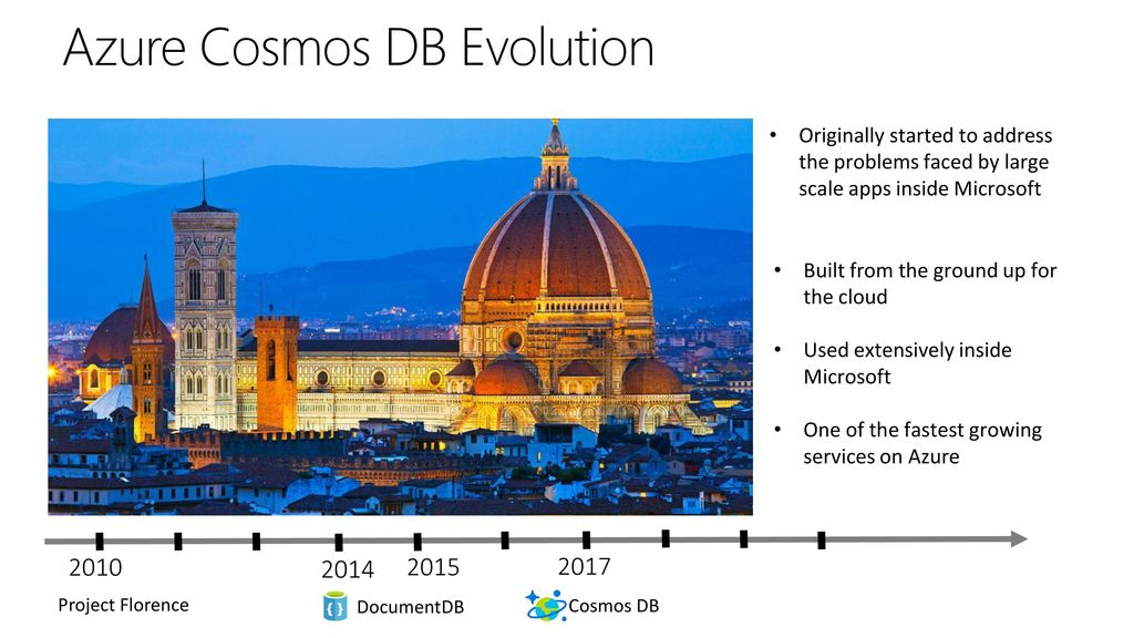 Azure Cosmos DB Evolution