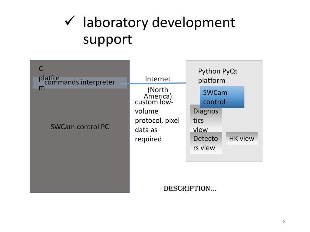 SWCam Instrument software DraftV2 10June ppt download