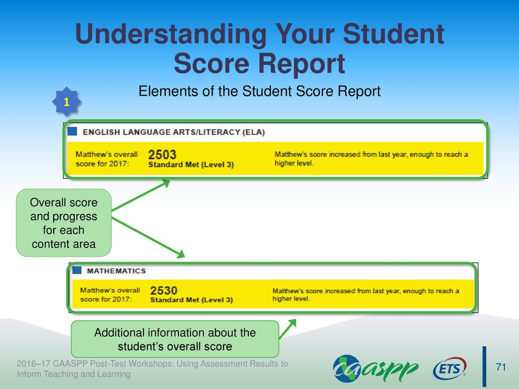 Presented by Educational Testing Service (ETS) and WestEd - ppt download
