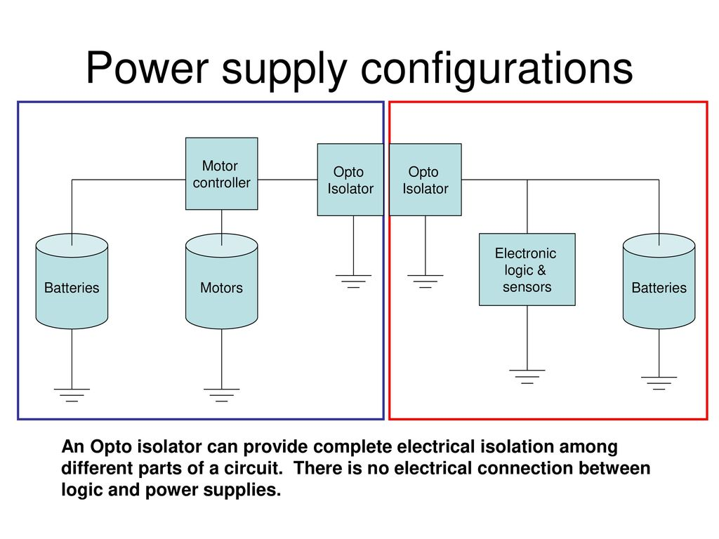 Power Management 101 By Jeff Dunker - ppt download