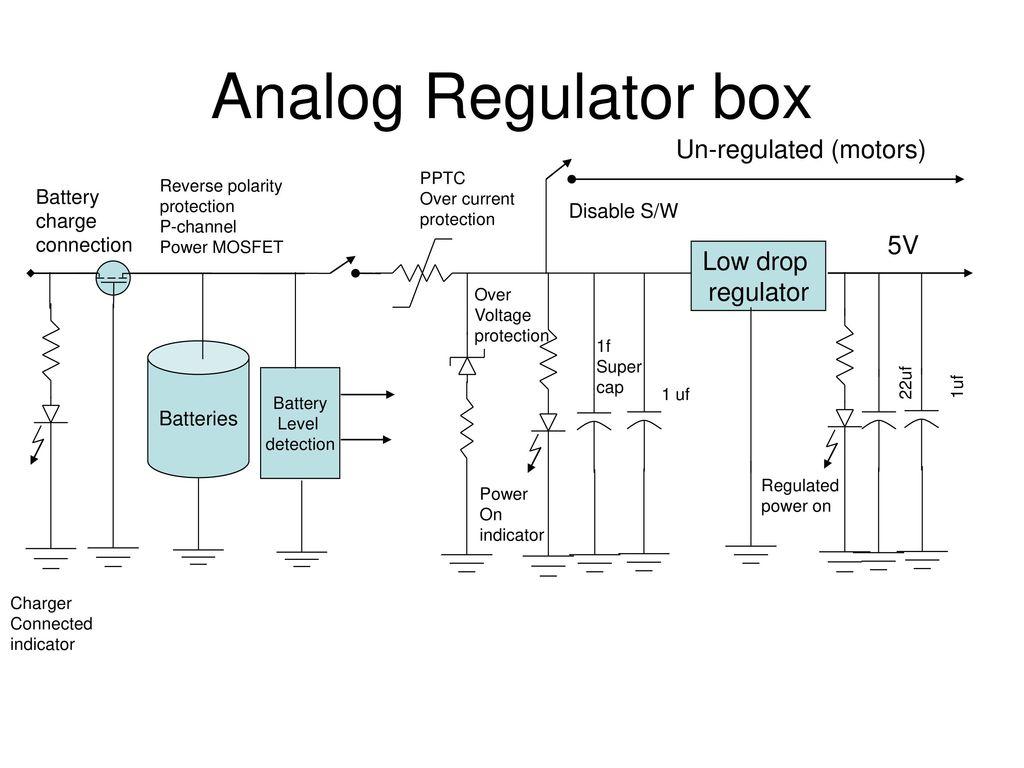Power Management 101 By Jeff Dunker Ppt Download 24v 3a Transistor Voltage Regulator Basiccircuit Circuit Diagram Analog Box Un Regulated Motors 5v Low Drop