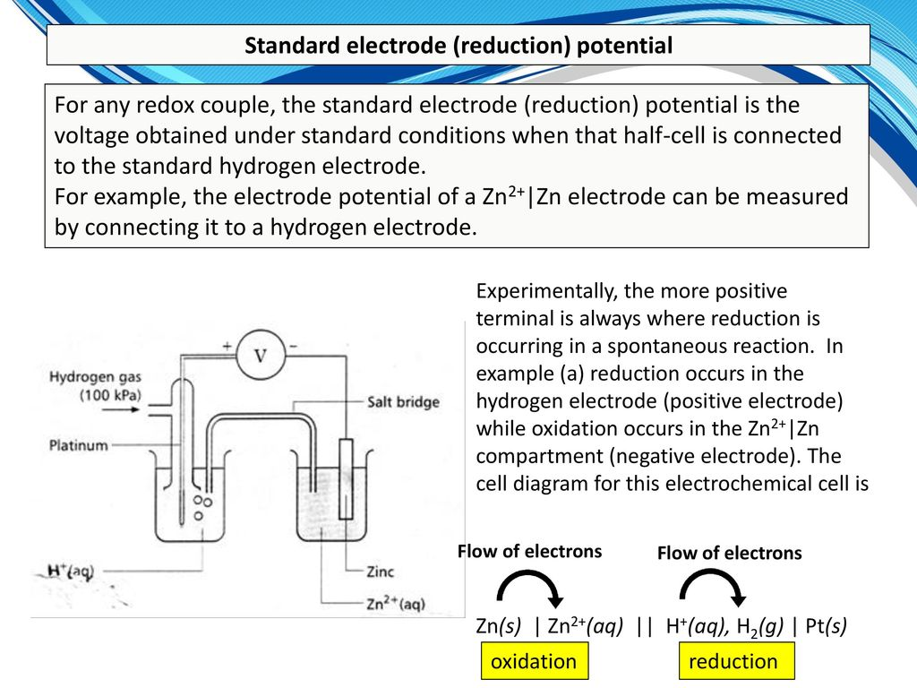 Ncea chemistry 37 redox as ppt video online download 32 standard ccuart Image collections