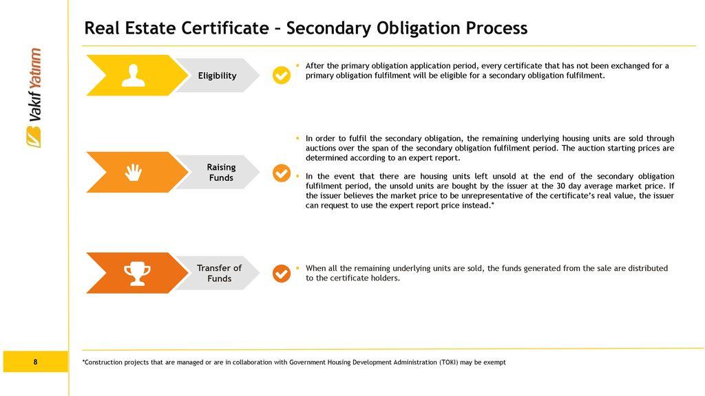 Real Estate Certificates Ppt Download