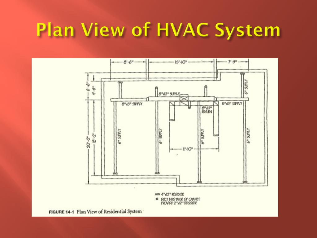 Chapter 14 Heating Ventilation Air Conditioning Hvac Ppt Drawing Pictures 11 Plan