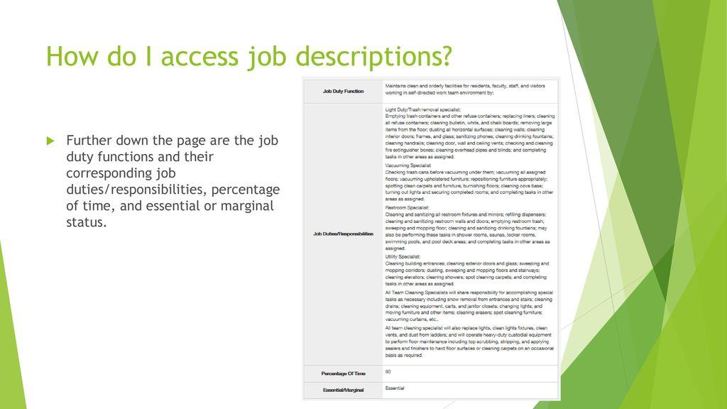 Job Description Training For Supervisors - ppt download