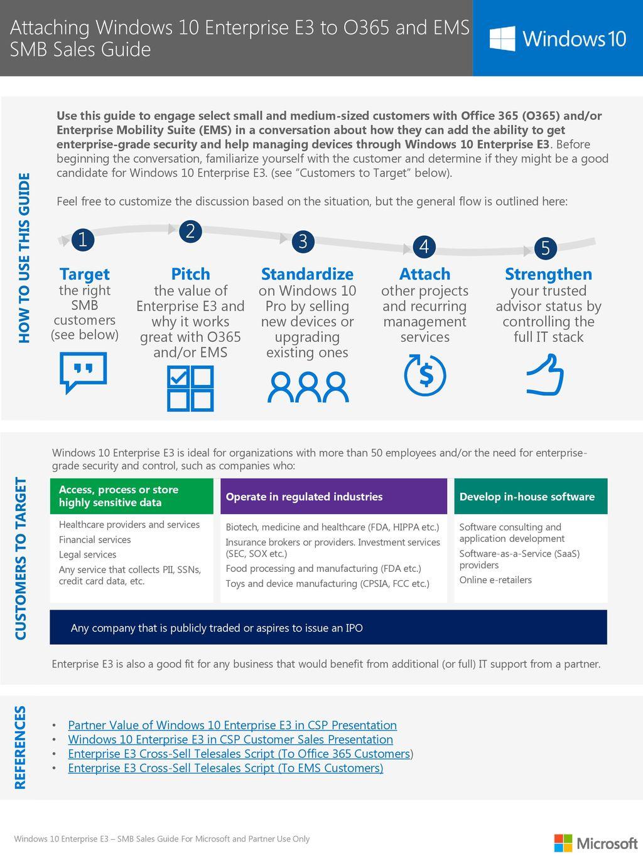 Attaching Windows 10 Enterprise E3 to O365 and EMS SMB Sales