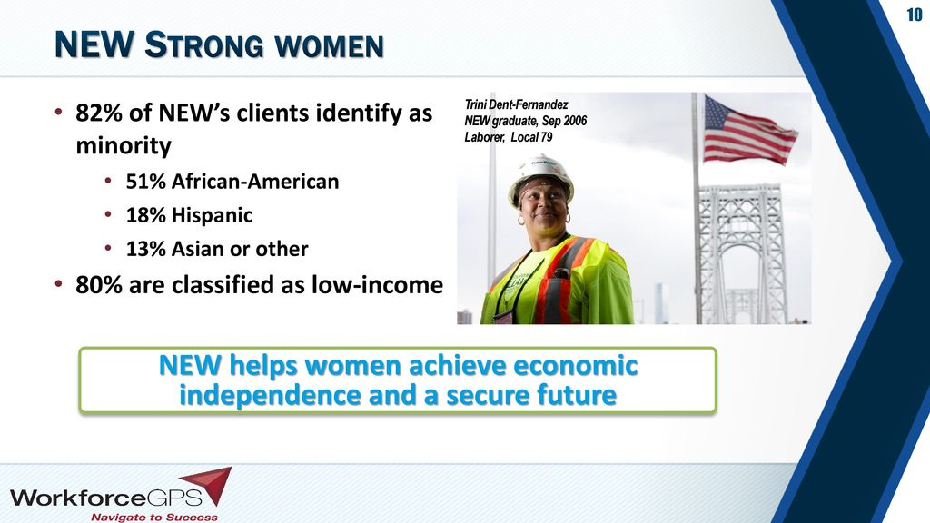 NEW helps women achieve economic independence and a secure future
