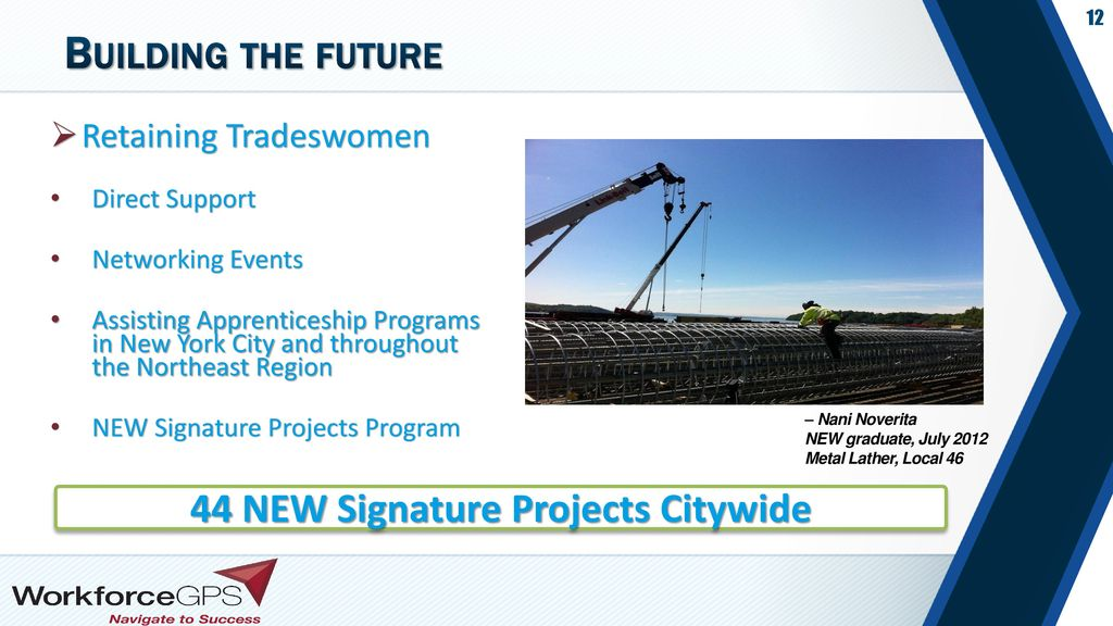 44 NEW Signature Projects Citywide