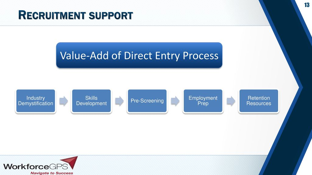 Recruitment support Value-Add of Direct Entry Process