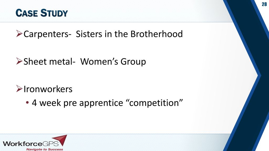 Case Study Carpenters- Sisters in the Brotherhood