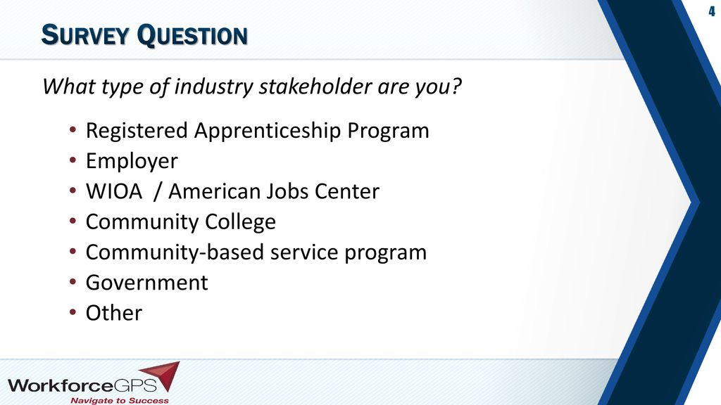 Survey Question What type of industry stakeholder are you
