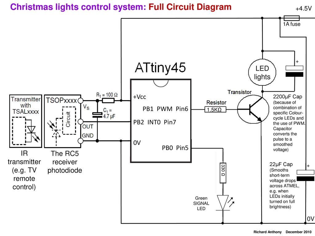 Application Case Study Christmas Lights Controller Ppt Video Simple Remote Control For Home Appliances Circuit Diagram 13 The Rc5 Receiver Photodiode System Full