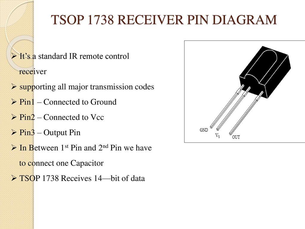 Optimum Energy Management System Ppt Download Infrared Remote Control Transmitter Circuit Remotecontrolcircuit Tsop 1738 Receiver Pin Diagram