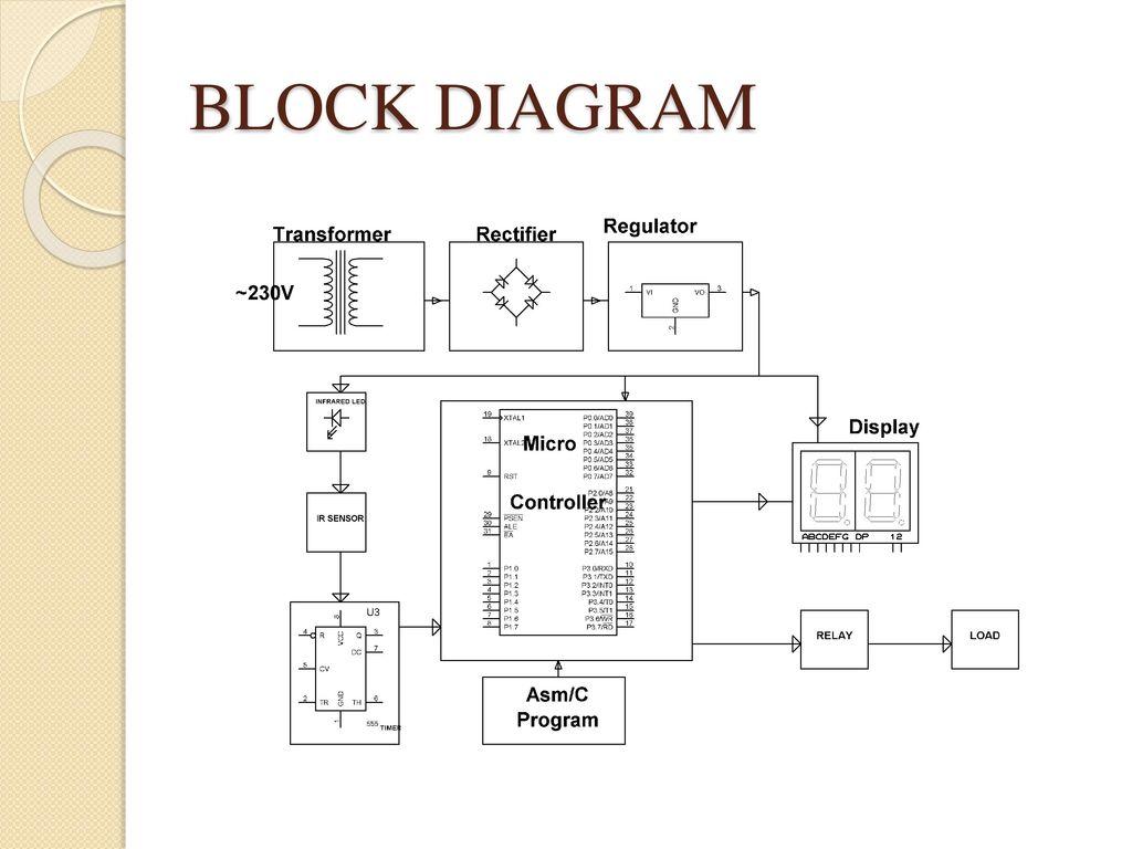 optimum energy management system ppt download. Black Bedroom Furniture Sets. Home Design Ideas